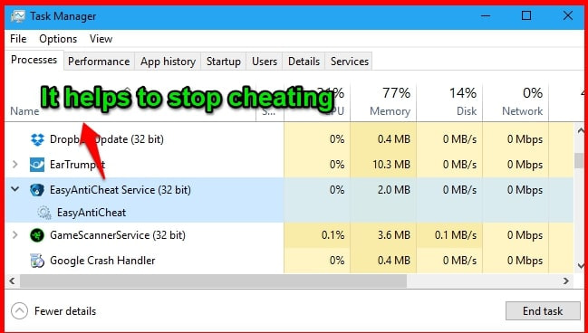 What Is Easyanticheat.Exe? Why It's Running On My PC