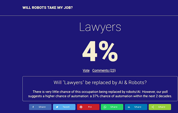 Disadvantage of Artificial Intelligence