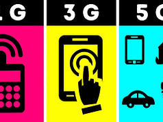 Pros and Cons of 5G
