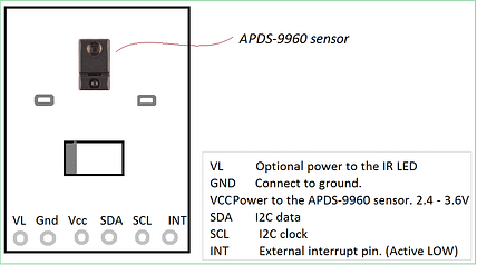 How to Build Gesture Sensing project using APDS-9960 with Arduino