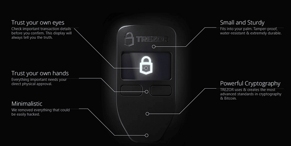 Top 5 Bitcoin Hardware Wallets and Their Types