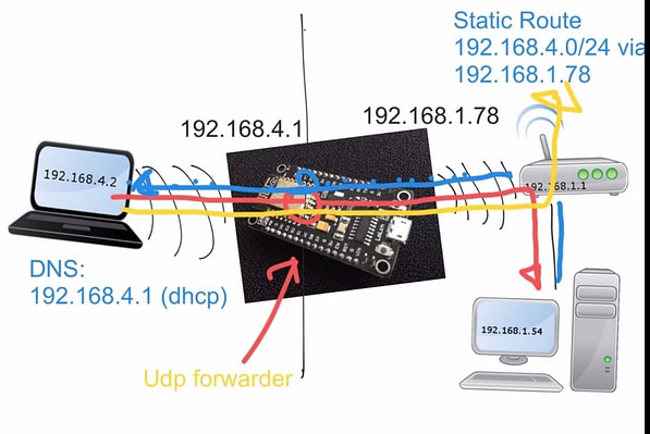 How to Build WIFI Repeater/Extender with ESP8266 Node MCU