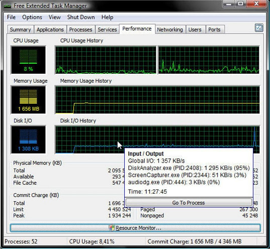 15 Of The Best Windows 10 Task Manager Alternative