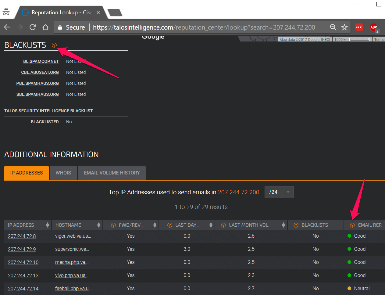 How to check the reputation of an IP address