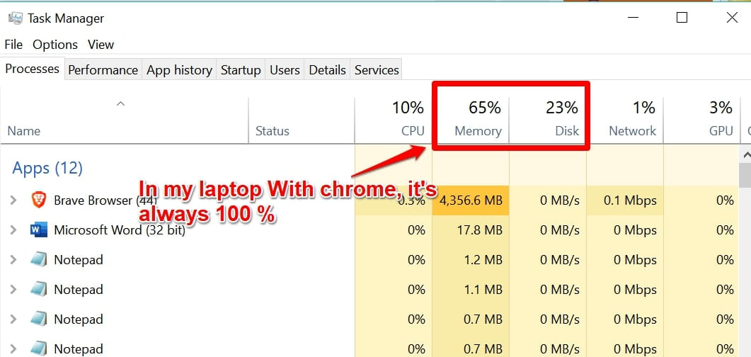 How to Fix Google Chrome Not Working Issue in Windows 10
