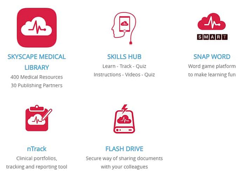 11 Of The Best Apps For Medical Students - Updated List