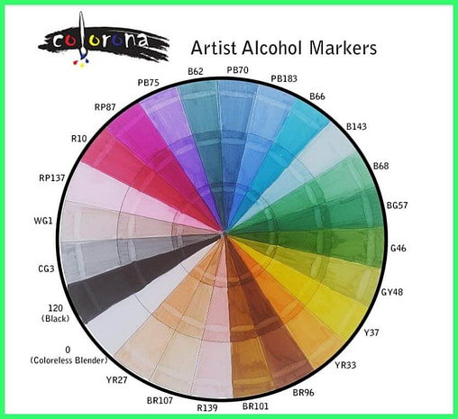11 Of The Best Copic Markers Alternatives in 2021