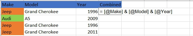 9 Ways To Find and Remove Duplicates in Excel